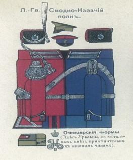 форма офицеров Лейб-гвардии Сводно-казачьего полка